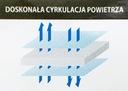 PODUSZKA ANTYALERGICZNA 40x40 JAŚ THERMO-MED 40/40 Rodzaj Do spania