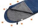 CIEPŁY ŚPIWÓR 2w1 CAMPUS COUGAR 150 0st 2 KOLORY Temperatura komfortu (T-Comfort) od 6 do 10°C