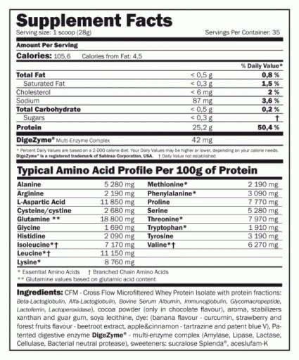 Znalezione obrazy dla zapytania amix isoprime