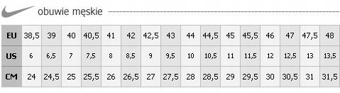 Buty NIKE LEBRON WITNESS III JORDAN BASKETBALL 9708872802 Buty Męskie Sportowe WS WHJTWS-3